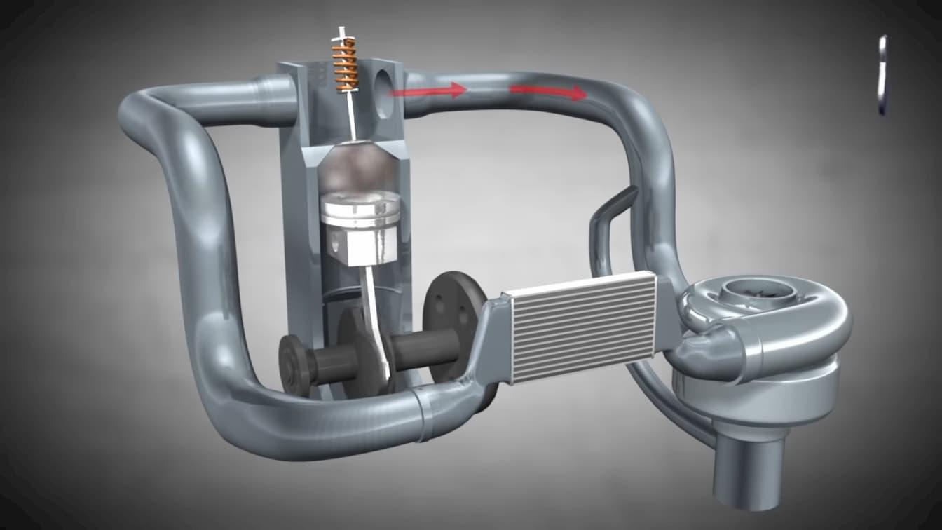 Luồn khí di chuyển ngược lại của Turbo tăng áp